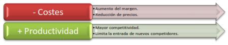 ventajas_del_comercio_digital_internacional