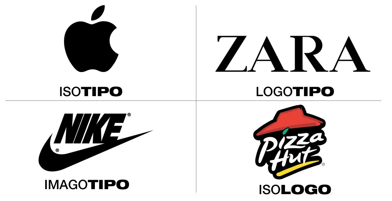 un logotipo no es solo estética